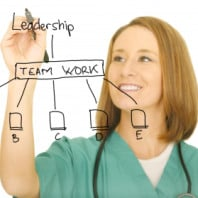 Nurse-Leadership
