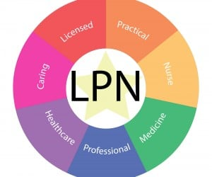Working as a Licensed Practical Nurse (LPN ...